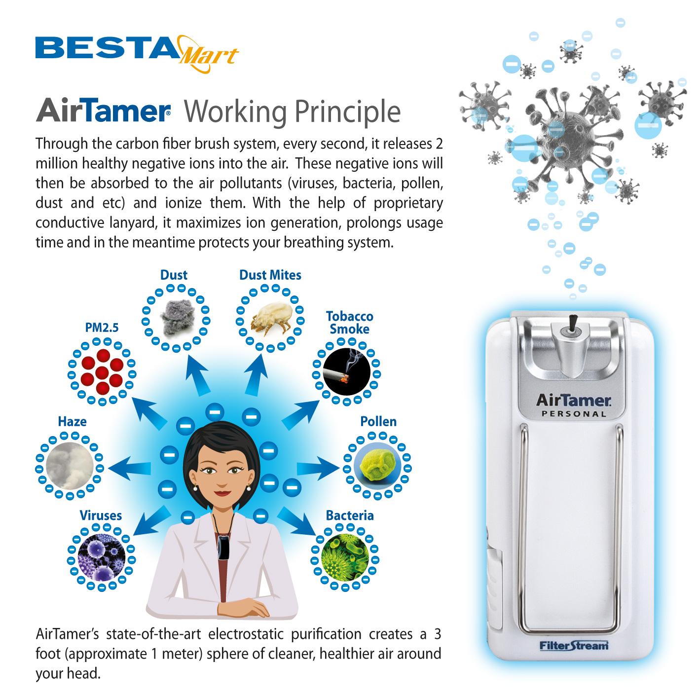 AirTamer A302